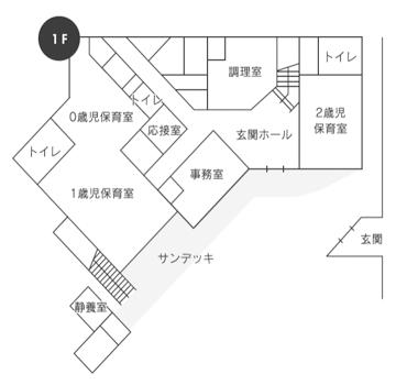 ひがし保育園 1Fフロアマップ