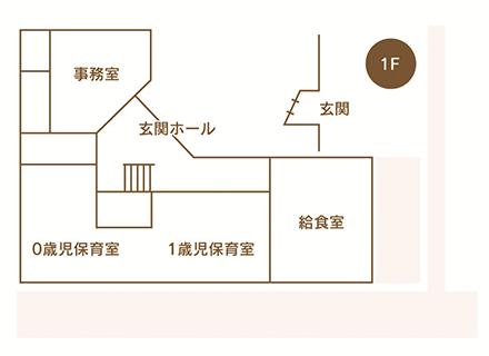 ひなたの風保育園(福岡) 1Fフロアマップ
