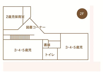 ひなたの風保育園(福岡) 2Fフロアマップ