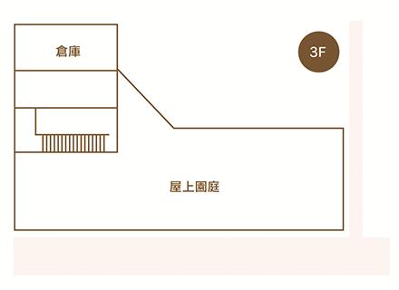 ひなたの風保育園(福岡) 3Fフロアマップ